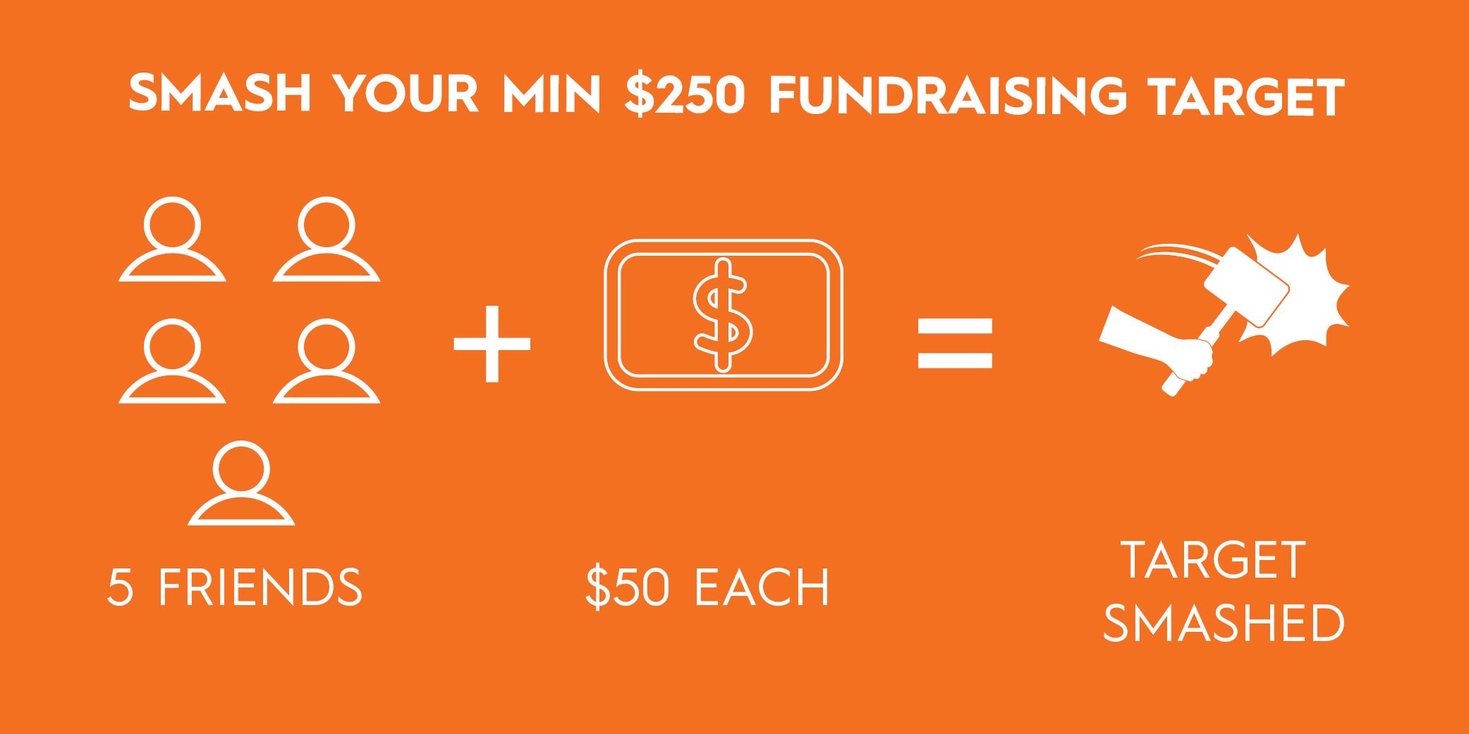 Fundraising Smash